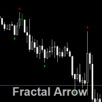 Group logo of Fractal Arrow Prediction